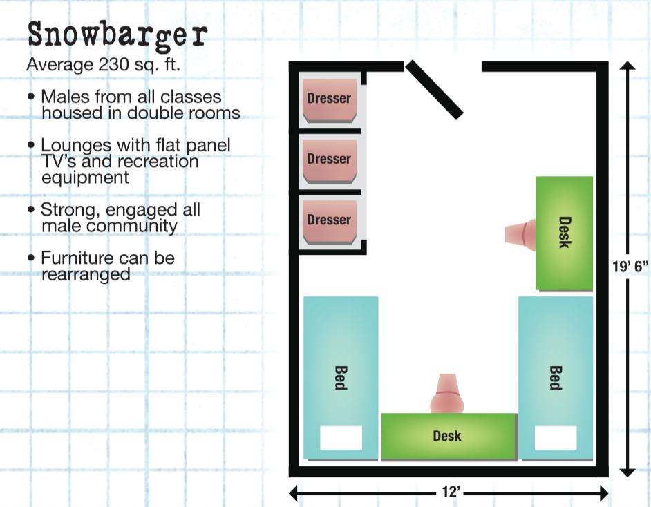 Floor Plan for Snowbarger Hall at Southern Nazarene University